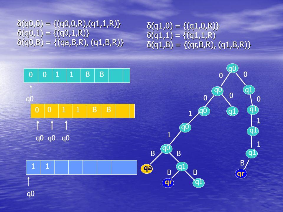 δ(q0,0) = {(q0,0,R),(q1,1,R)} δ(q0,1) = {(q0,1,R)} δ(q0,B) = {(qa,B,R), (q1,B,R)} δ(q1,0) = {(q1,0,R)} δ(q1,1) = {(q1,1,R) δ(q1,B) = {(qr,B,R), (q1,B,
