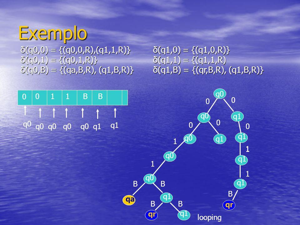 Exercicio Seja M máquina de Turing não-determinista B = número de comandos de M N = número máximo de possibilidades para cada comando de M Considere o conjunto W de todos os strings FINITOS de comprimento B sobre o alfabeto {1,…,N}.