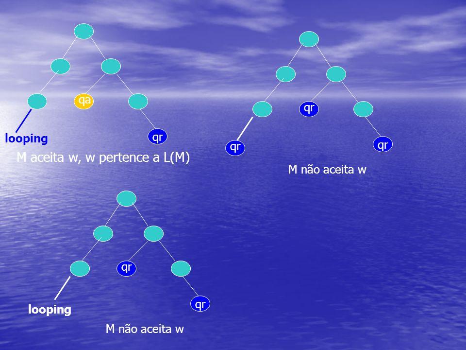 Se para qualquer string w, sua árvore de execução é finita, então M decide L(M) Se existe string w tal que a árvore de execução de M é infinita, então M não decide L(M) L(M) é a linguagem aceita por M mas M não decide L(M).