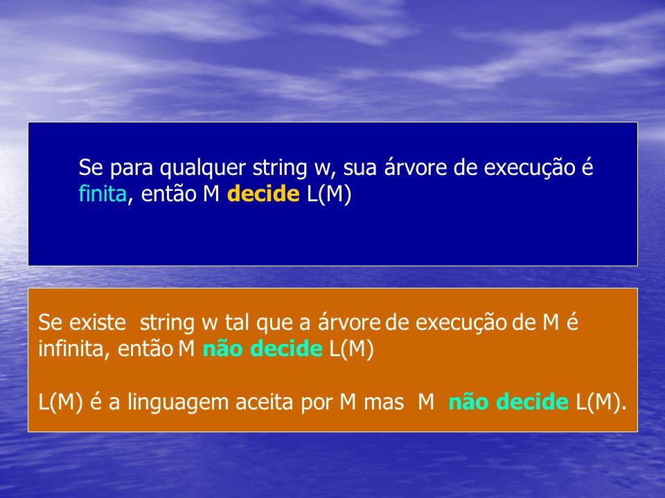 Se para qualquer string w, sua árvore de execução é finita, então M decide L(M) Se existe string w tal que a árvore de execução de M é infinita, então