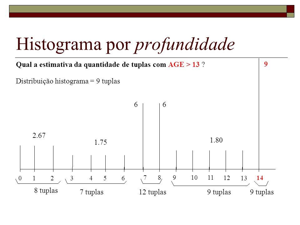 Histograma por profundidade 0 1 2 3 4 5 6 78 9 1011 12 13 14 1.80 6 9 2.67 8 tuplas 7 tuplas 1.75 12 tuplas9 tuplas Distribuição histograma = 9 tuplas 6 Qual a estimativa da quantidade de tuplas com AGE > 13 ?
