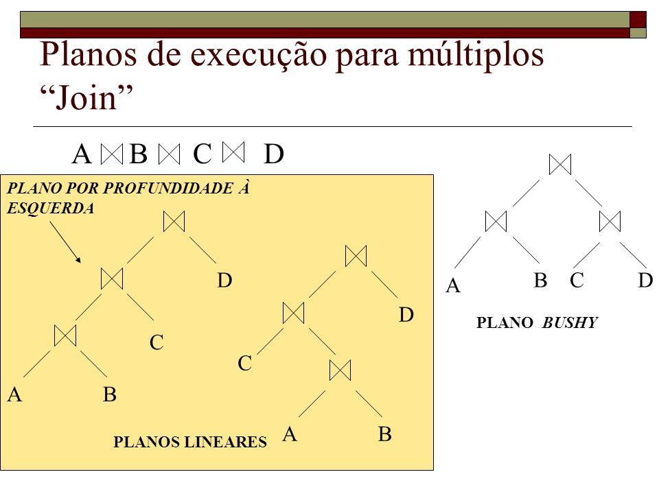 Planos de execução para múltiplos Join A B C D AB C D AB C D B A CD PLANOS LINEARES PLANO BUSHY PLANO POR PROFUNDIDADE À ESQUERDA