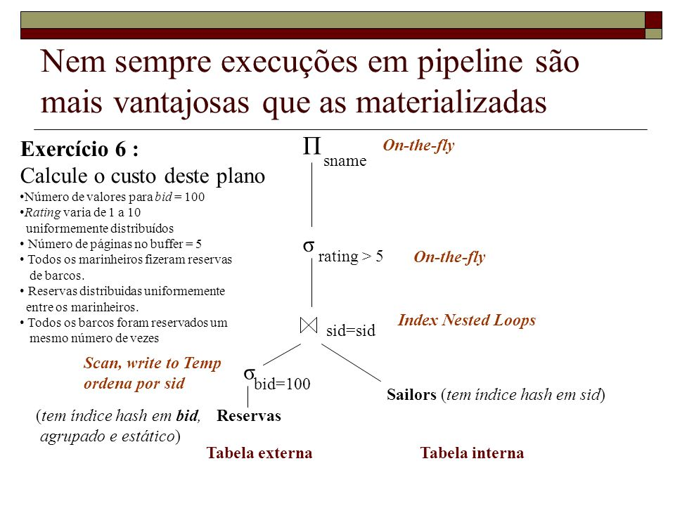 Nem sempre execuções em pipeline são mais vantajosas que as materializadas σ Reservas Sailors (tem índice hash em sid) Π sname rating > 5 sid=sid (tem