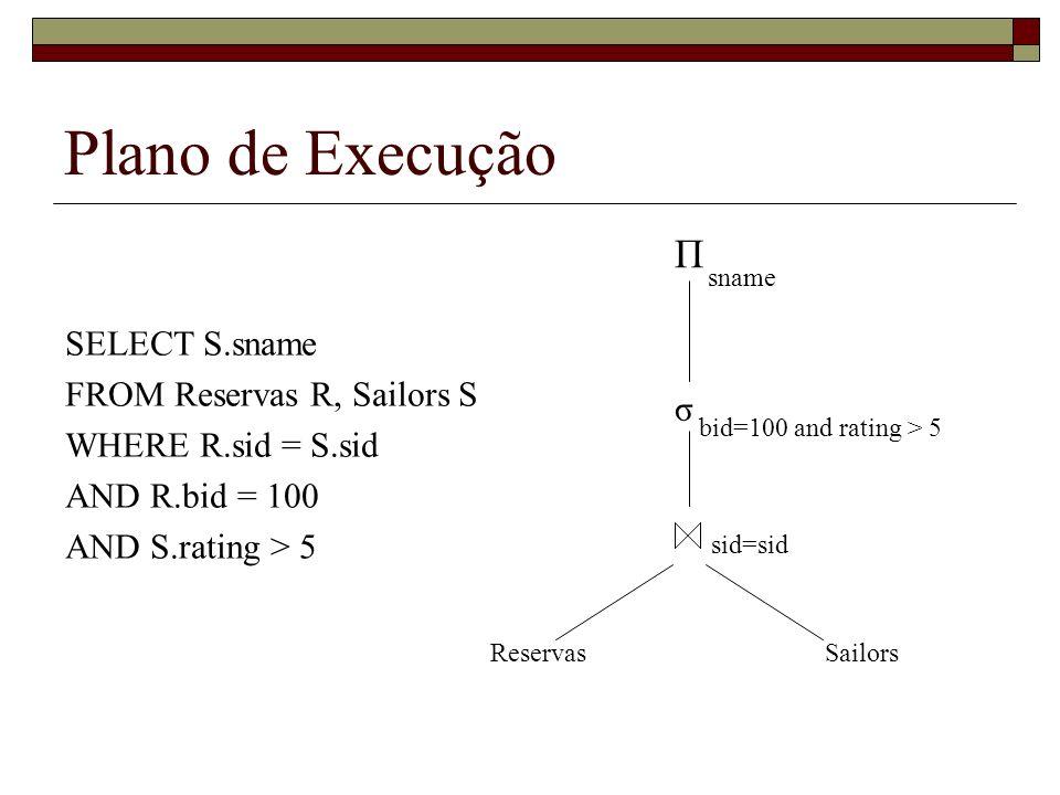 Plano de Execução SELECT S.sname FROM Reservas R, Sailors S WHERE R.sid = S.sid AND R.bid = 100 AND S.rating > 5 σ ReservasSailors Π sname bid=100 and rating > 5 sid=sid