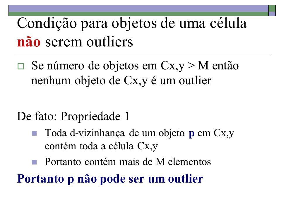 Condição para objetos de uma célula não serem outliers Se número de objetos em Cx,y > M então nenhum objeto de Cx,y é um outlier De fato: Propriedade