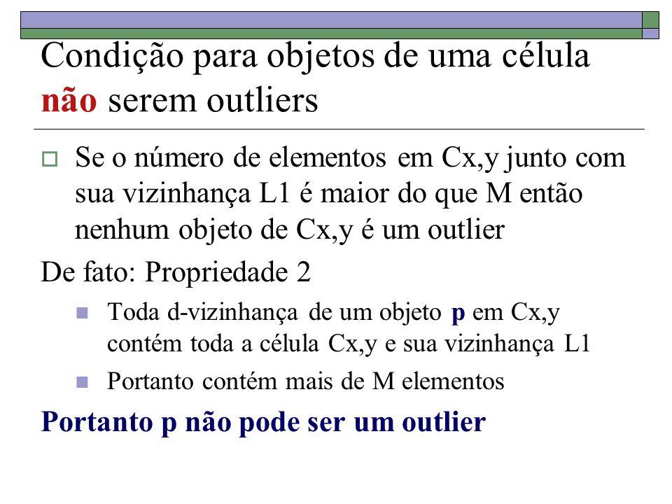 Condição para objetos de uma célula não serem outliers Se o número de elementos em Cx,y junto com sua vizinhança L1 é maior do que M então nenhum obje