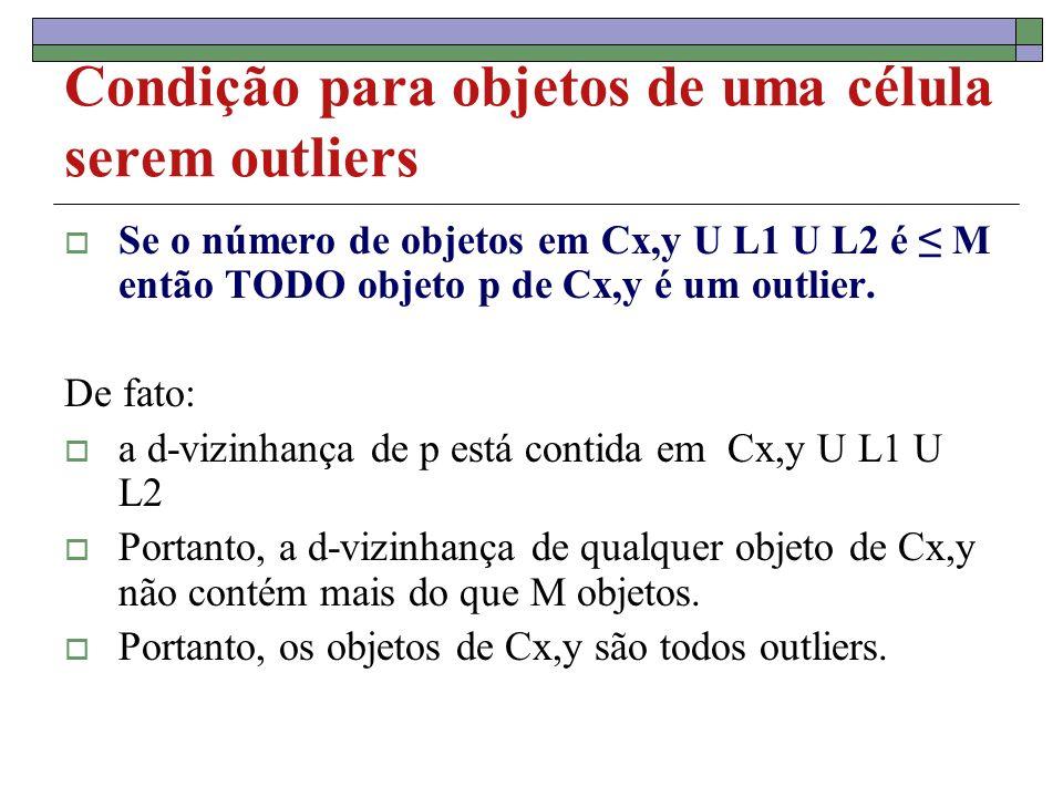 Condição para objetos de uma célula serem outliers Se o número de objetos em Cx,y U L1 U L2 é M então TODO objeto p de Cx,y é um outlier. De fato: a d