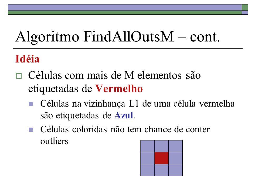 Algoritmo FindAllOutsM – cont. Idéia Células com mais de M elementos são etiquetadas de Vermelho Células na vizinhança L1 de uma célula vermelha são e