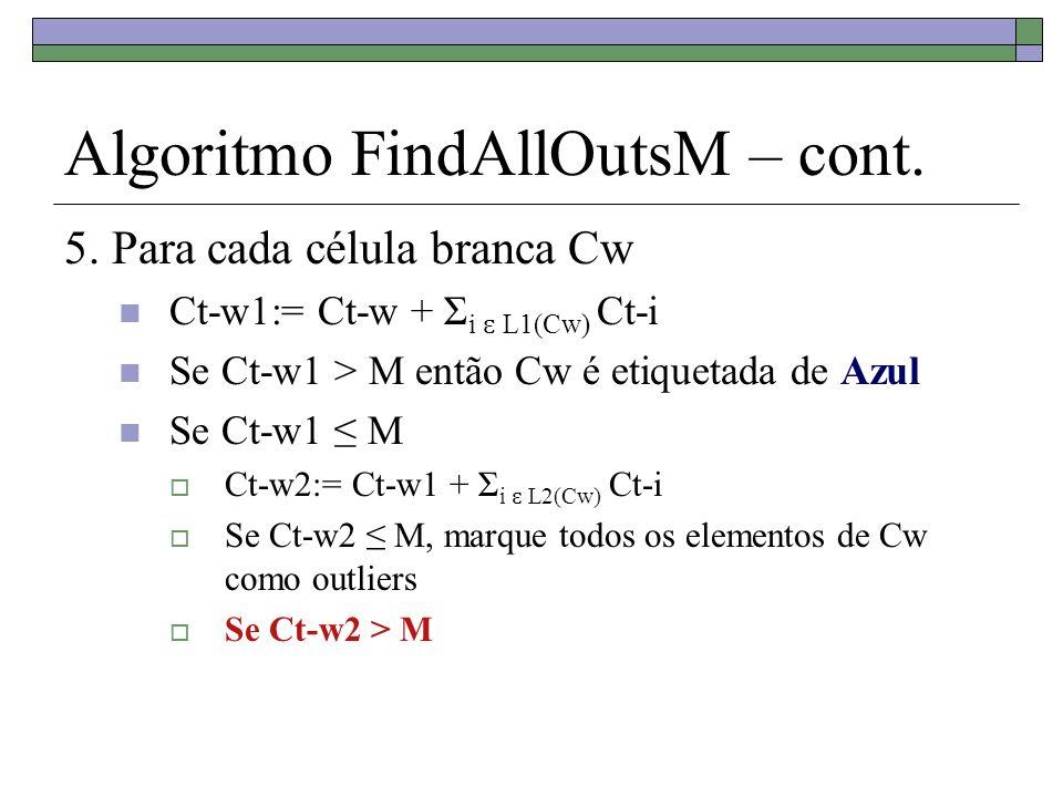 5. Para cada célula branca Cw Ct-w1:= Ct-w + Σ i ɛ L1(Cw) Ct-i Se Ct-w1 > M então Cw é etiquetada de Azul Se Ct-w1 M Ct-w2:= Ct-w1 + Σ i ɛ L2(Cw) Ct-i
