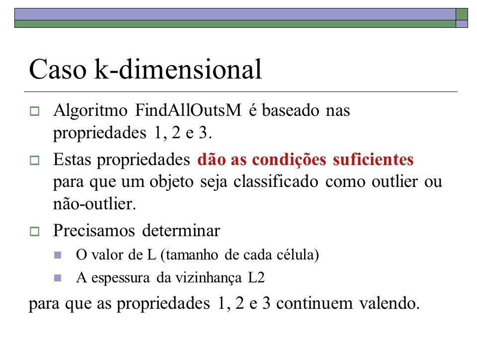 Caso k-dimensional Algoritmo FindAllOutsM é baseado nas propriedades 1, 2 e 3. Estas propriedades dão as condições suficientes para que um objeto seja