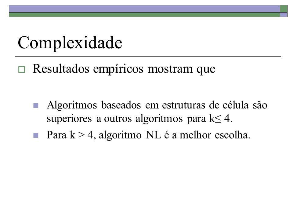 Complexidade Resultados empíricos mostram que Algoritmos baseados em estruturas de célula são superiores a outros algoritmos para k 4. Para k > 4, alg