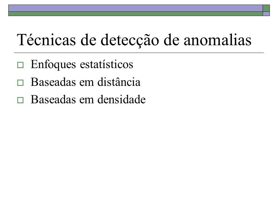 Técnicas de detecção de anomalias Enfoques estatísticos Baseadas em distância Baseadas em densidade