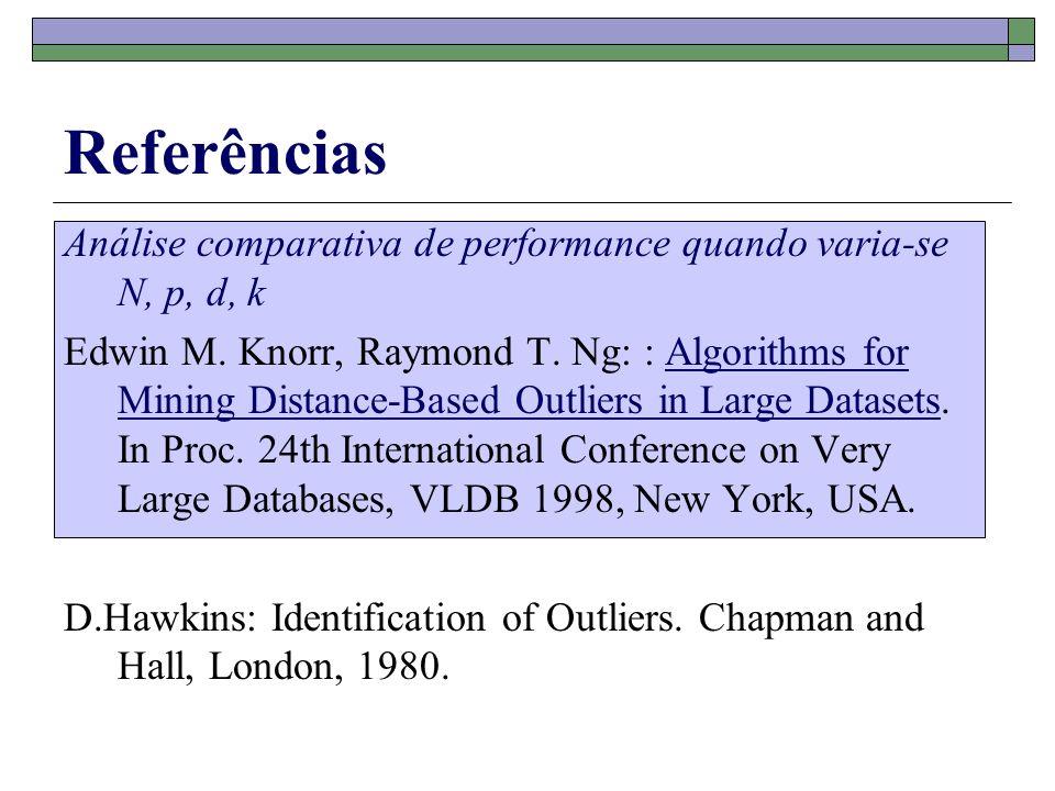 Referências Análise comparativa de performance quando varia-se N, p, d, k Edwin M. Knorr, Raymond T. Ng: : Algorithms for Mining Distance-Based Outlie