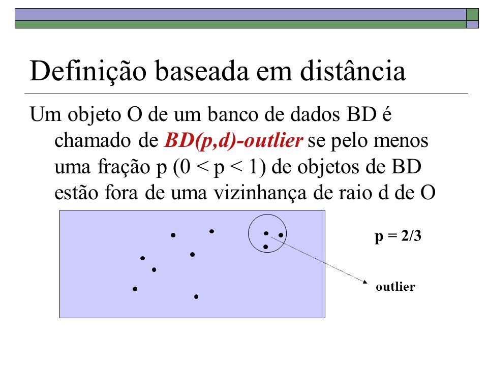 Definição baseada em distância Um objeto O de um banco de dados BD é chamado de BD(p,d)-outlier se pelo menos uma fração p (0 < p < 1) de objetos de B