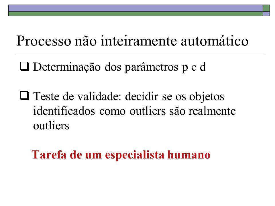 Processo não inteiramente automático Determinação dos parâmetros p e d Teste de validade: decidir se os objetos identificados como outliers são realme