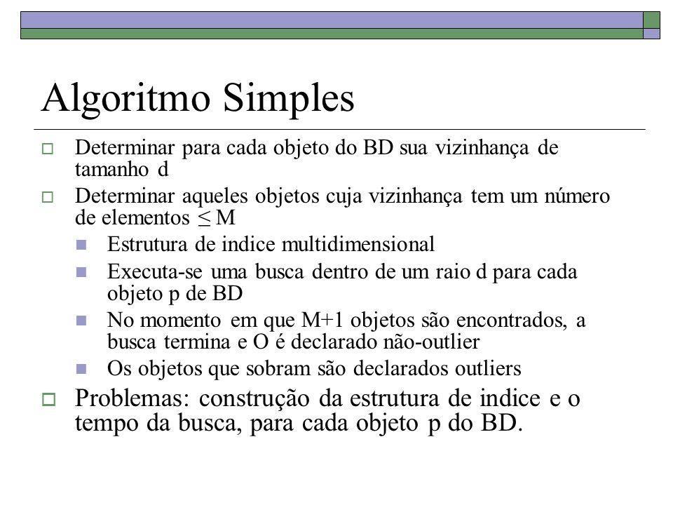 Algoritmo Simples Determinar para cada objeto do BD sua vizinhança de tamanho d Determinar aqueles objetos cuja vizinhança tem um número de elementos