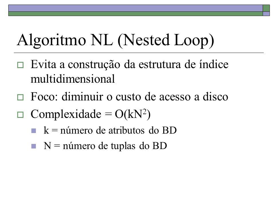 Algoritmo NL (Nested Loop) Evita a construção da estrutura de índice multidimensional Foco: diminuir o custo de acesso a disco Complexidade = O(kN 2 )