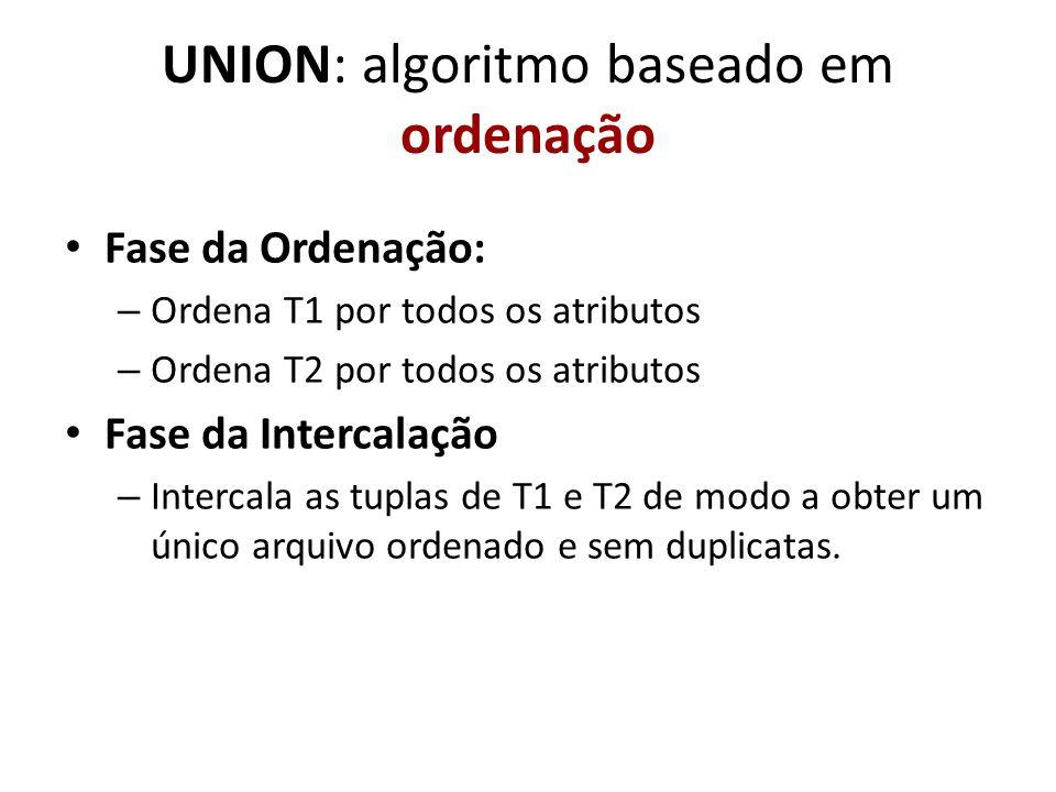 UNION: algoritmo baseado em ordenação Fase da Ordenação: – Ordena T1 por todos os atributos – Ordena T2 por todos os atributos Fase da Intercalação –
