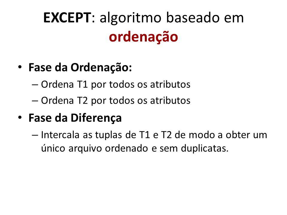 EXCEPT: algoritmo baseado em ordenação Fase da Ordenação: – Ordena T1 por todos os atributos – Ordena T2 por todos os atributos Fase da Diferença – In