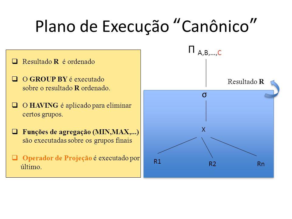 Plano de Execução Canônico σ Π A,B,...,C X R1 R2Rn Resultado R é ordenado O GROUP BY é executado sobre o resultado R ordenado. O HAVING é aplicado par