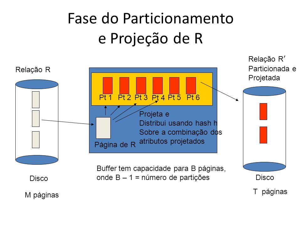 Fase do Particionamento e Projeção de R Buffer tem capacidade para B páginas, onde B – 1 = número de partições Página de R Relação R Disco Relação R P