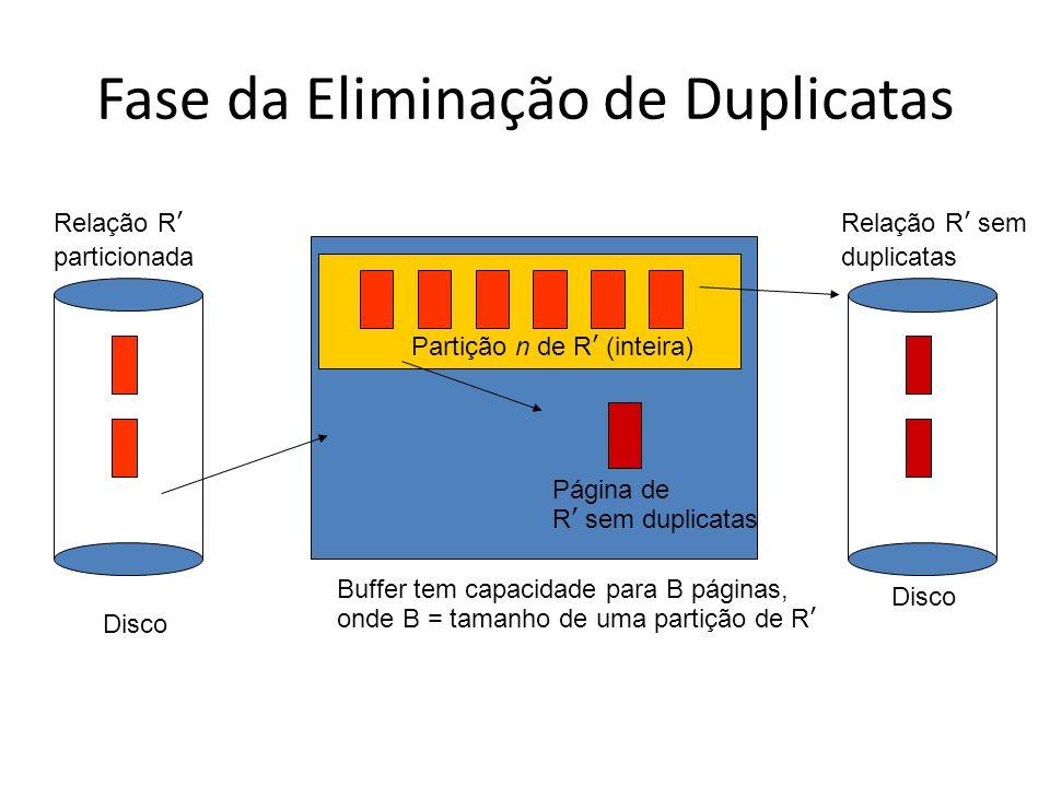 Fase da Eliminação de Duplicatas Buffer tem capacidade para B páginas, onde B = tamanho de uma partição de R Relação R particionada Disco Relação R se