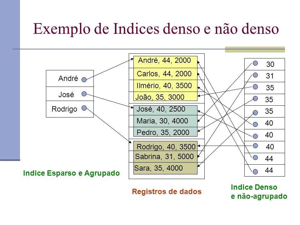 Exemplo de Indices denso e não denso André, 44, 2000 Carlos, 44, 2000 José, 40, 2500 João, 35, 3000 Ilmério, 40, 3500 Rodrigo, 40, 3500 Maria, 30, 400