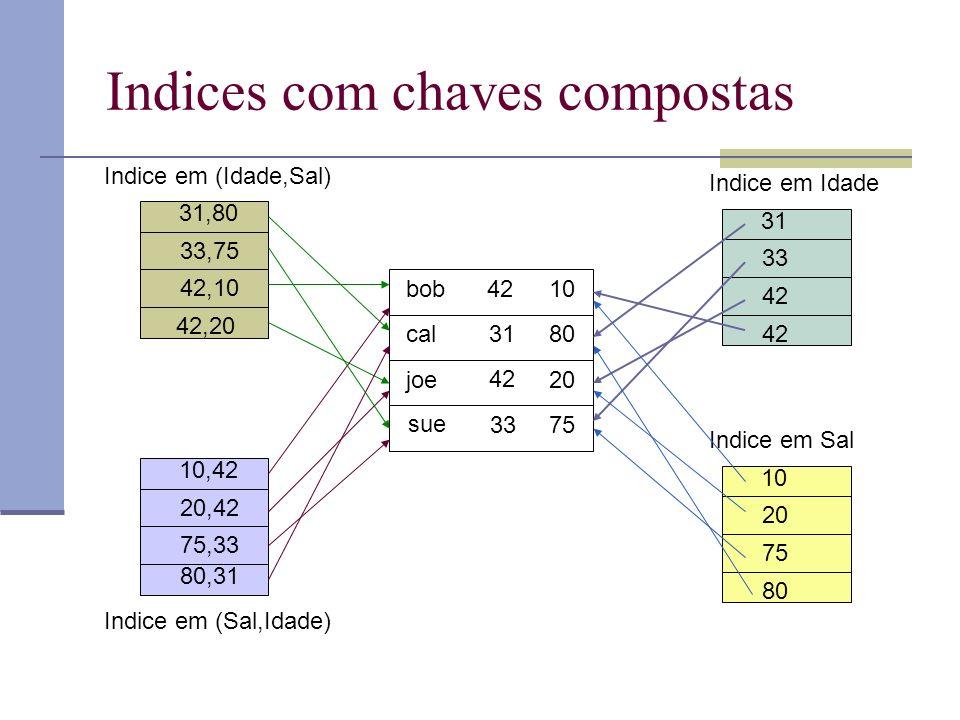 Indices com chaves compostas bob cal joe sue 42 31 42 33 80 10 20 75 Indice em Idade 31 33 42 10 20 75 80 Indice em Sal 31,80 33,75 42,10 42,20 10,42