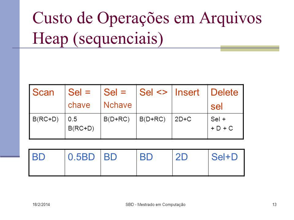 18/2/2014 SBD - Mestrado em Computação13 Custo de Operações em Arquivos Heap (sequenciais) ScanSel = chave Sel = Nchave Sel <>InsertDelete sel B(RC+D)