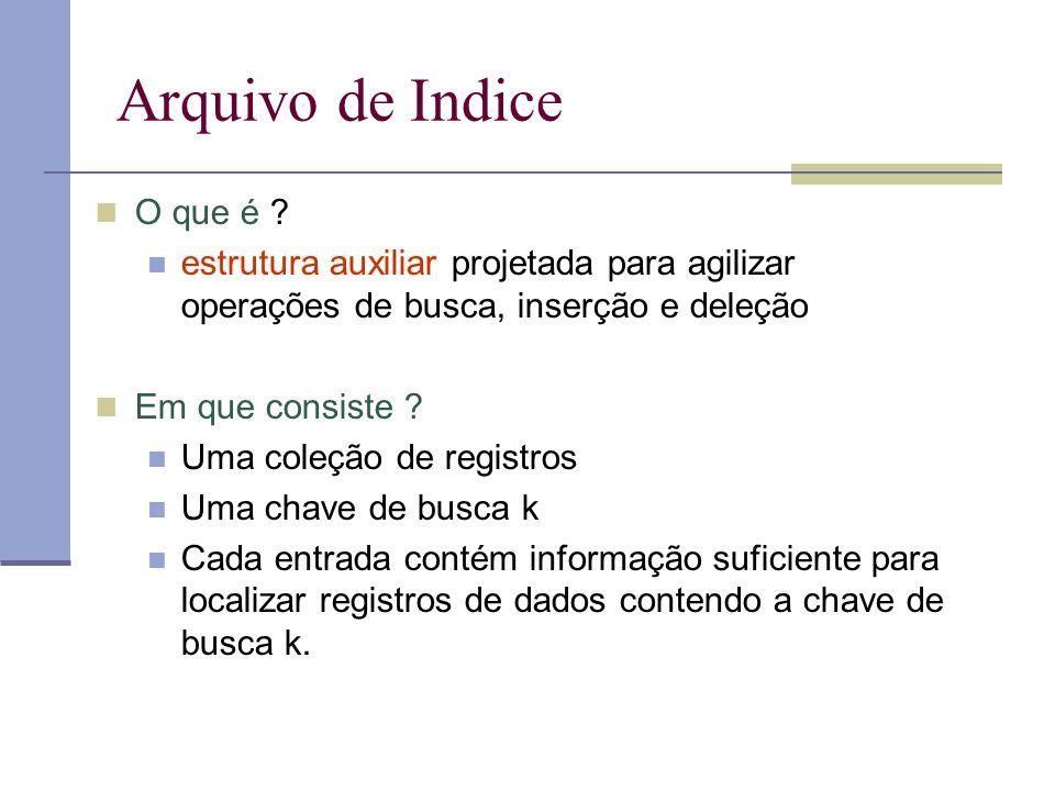 Arquivo de Indice O que é ? estrutura auxiliar projetada para agilizar operações de busca, inserção e deleção Em que consiste ? Uma coleção de registr