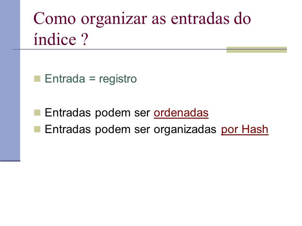 Como organizar as entradas do índice ? Entrada = registro Entradas podem ser ordenadas Entradas podem ser organizadas por Hash