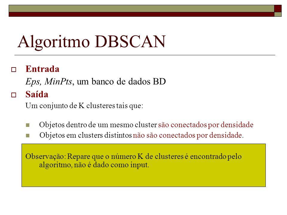 Algoritmo DBSCAN Entrada Eps, MinPts, um banco de dados BD Saída Um conjunto de K clusteres tais que: Objetos dentro de um mesmo cluster são conectado