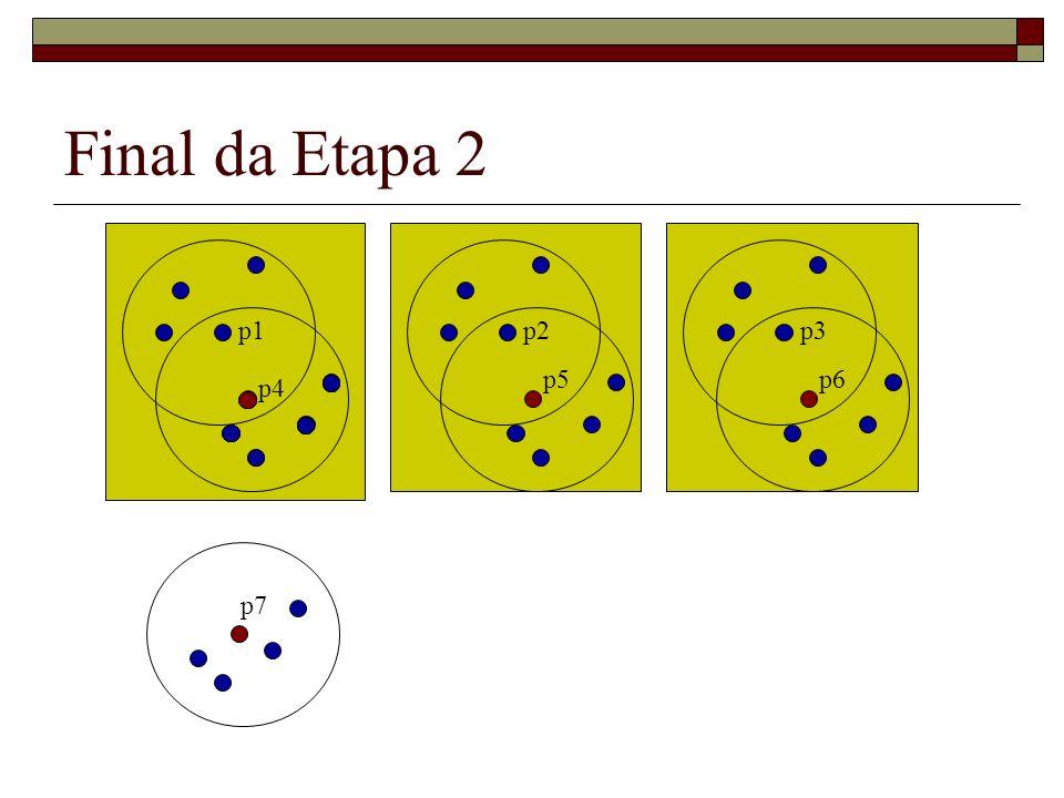 Final da Etapa 2 p1p2 p5 p3 p6 p4 p7