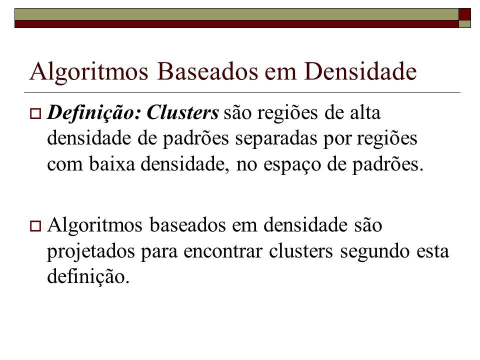 Algoritmos Baseados em Densidade Definição: Clusters são regiões de alta densidade de padrões separadas por regiões com baixa densidade, no espaço de
