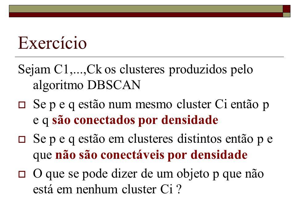 Exercício Sejam C1,...,Ck os clusteres produzidos pelo algoritmo DBSCAN Se p e q estão num mesmo cluster Ci então p e q são conectados por densidade S