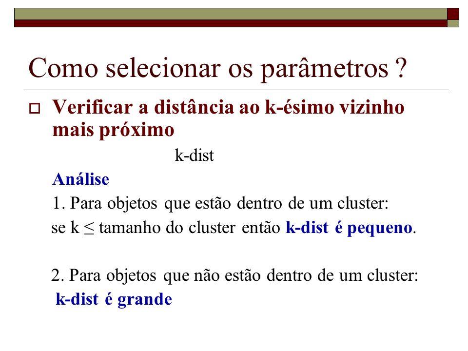 Como selecionar os parâmetros ? Verificar a distância ao k-ésimo vizinho mais próximo k-dist Análise 1. Para objetos que estão dentro de um cluster: s