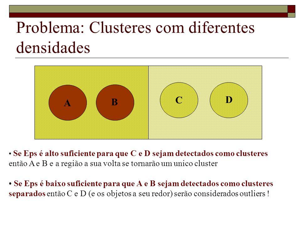 Problema: Clusteres com diferentes densidades A B C D Se Eps é alto suficiente para que C e D sejam detectados como clusteres então A e B e a região a