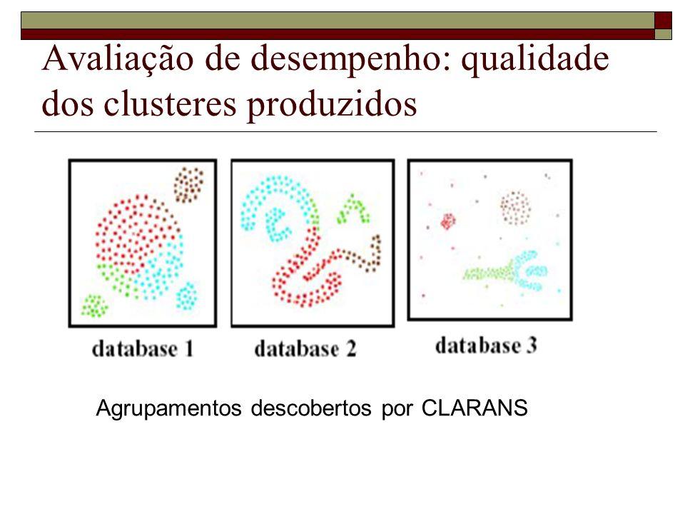 Avaliação de desempenho: qualidade dos clusteres produzidos Agrupamentos descobertos por CLARANS