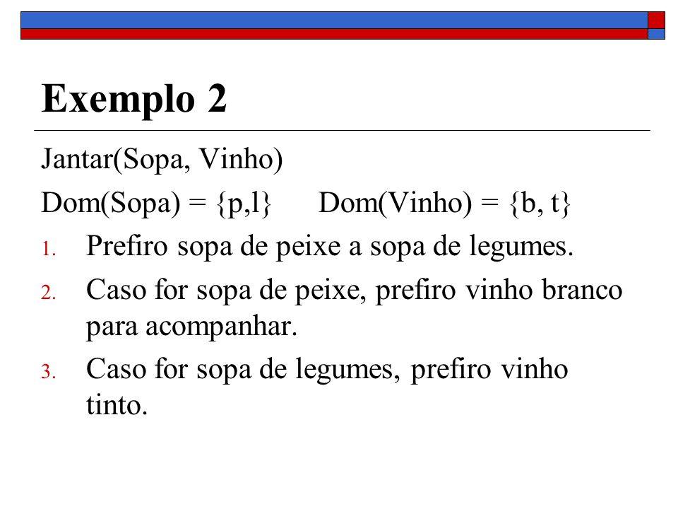 Exemplo 2 Jantar(Sopa, Vinho) Dom(Sopa) = {p,l} Dom(Vinho) = {b, t} 1.