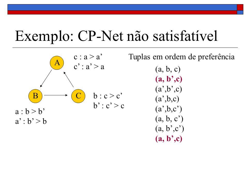 Exemplo: CP-Net não satisfatível A BC c : a > a b : c > c a : b > b (a, b, c) Tuplas em ordem de preferência