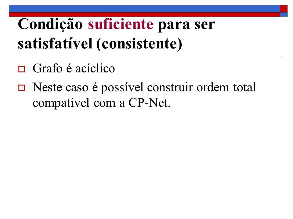 Condição suficiente para ser satisfatível (consistente) Grafo é acíclico Neste caso é possível construir ordem total compatível com a CP-Net.