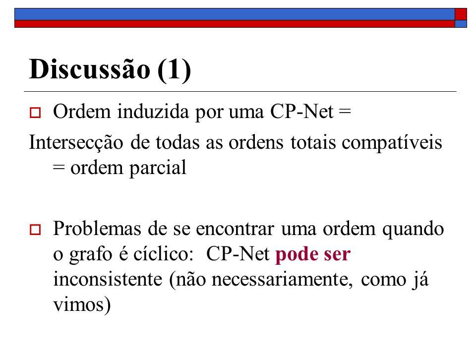 Discussão (1) Ordem induzida por uma CP-Net = Intersecção de todas as ordens totais compatíveis = ordem parcial Problemas de se encontrar uma ordem quando o grafo é cíclico: CP-Net pode ser inconsistente (não necessariamente, como já vimos)