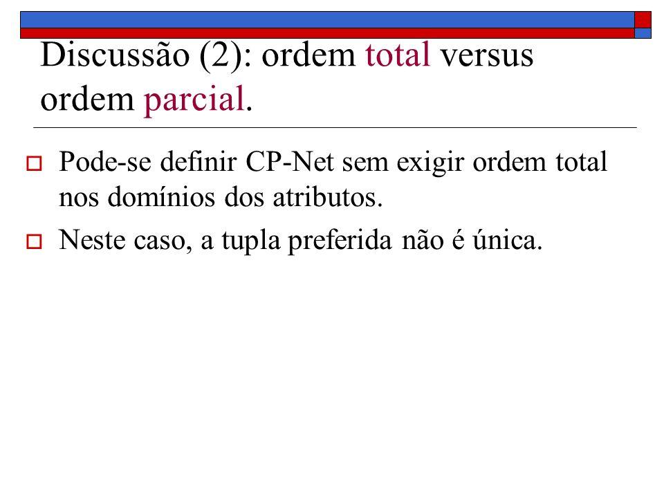 Discussão (2): ordem total versus ordem parcial. Pode-se definir CP-Net sem exigir ordem total nos domínios dos atributos. Neste caso, a tupla preferi