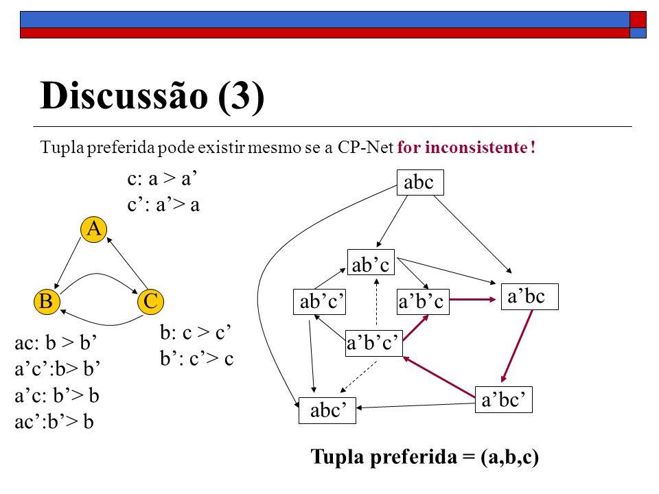 Discussão (3) Tupla preferida pode existir mesmo se a CP-Net for inconsistente ! A BC c: a > a b: c > c ac: b > b abc Tupla preferida = (a,b,c)