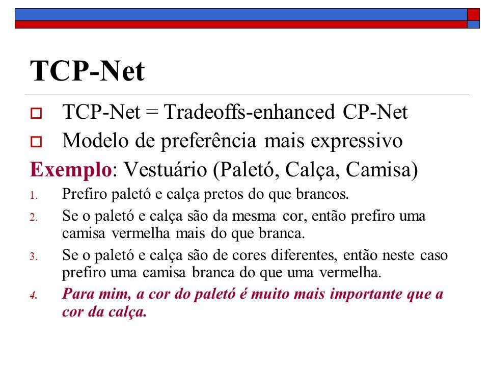 TCP-Net TCP-Net = Tradeoffs-enhanced CP-Net Modelo de preferência mais expressivo Exemplo: Vestuário (Paletó, Calça, Camisa) 1. Prefiro paletó e calça
