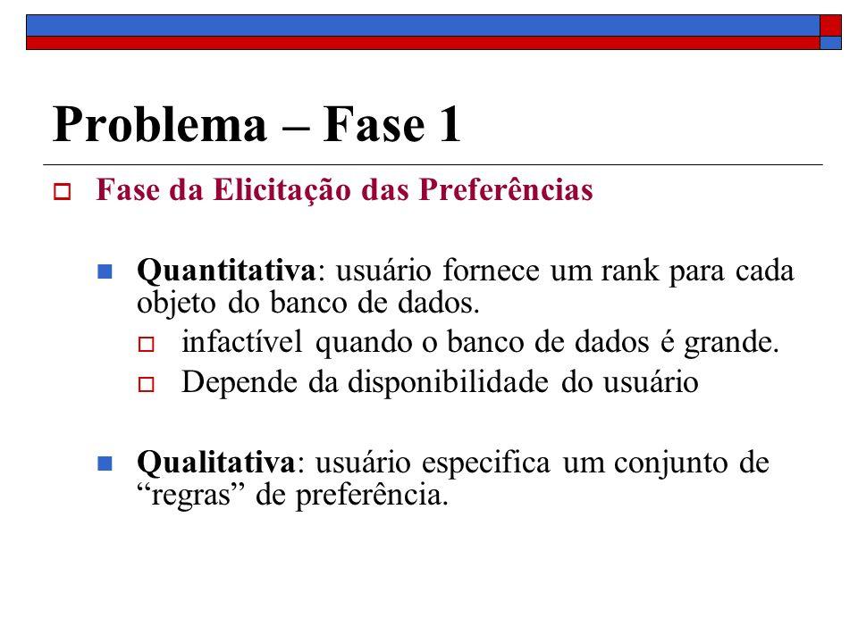 Problema – Fase 1 Fase da Elicitação das Preferências Quantitativa: usuário fornece um rank para cada objeto do banco de dados. infactível quando o ba