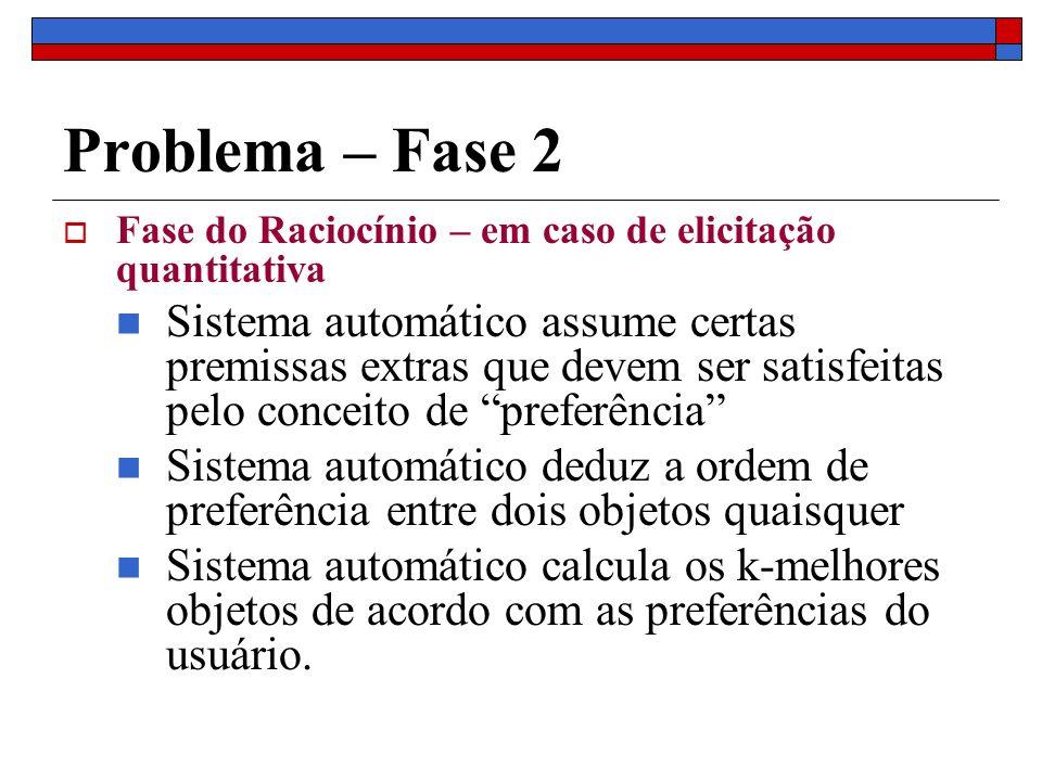 Problema – Fase 2 Fase do Raciocínio – em caso de elicitação quantitativa Sistema automático assume certas premissas extras que devem ser satisfeitas
