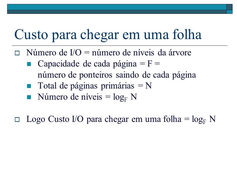 Custo para chegar em uma folha Número de I/O = número de níveis da árvore Capacidade de cada página = F = número de ponteiros saindo de cada página To