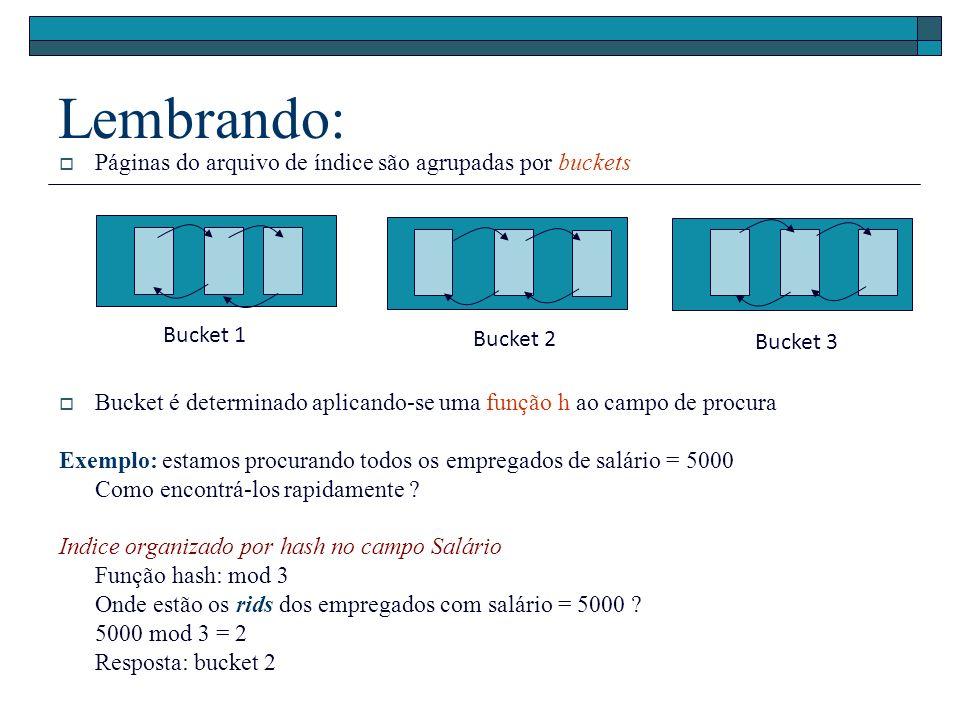 Lembrando: Páginas do arquivo de índice são agrupadas por buckets Bucket é determinado aplicando-se uma função h ao campo de procura Exemplo: estamos