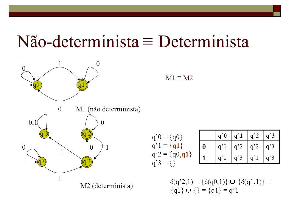Execução de Autômatos Deterministas e não-deterministas q0q1 1 0 0 0 q0q1 q2q3 0 1 0 1 00,1 1 q0 q1 q0 q1 w = 101 1 0 1 0 sucesso falha q0 q1 1 q2 0 q1 1